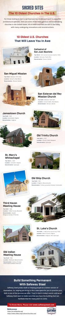 sacred-sites-the-10-oldest-churches-in-the-u-s